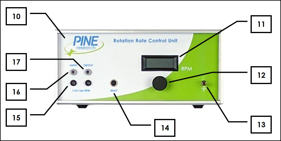 Figure-2.4A-Control-Unit-FRONT-Pine-NEW-Version-with-Callouts.jpg