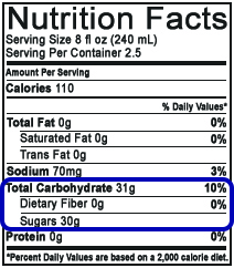 Example Nutrition Facts Label
