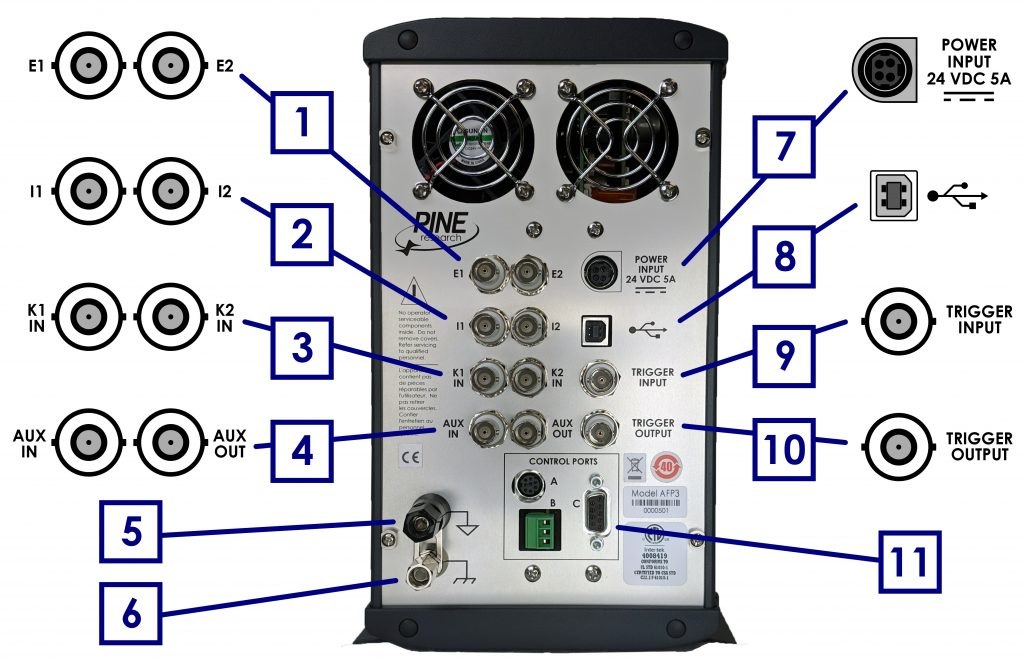 WaveDriver 200 Back Panel Connections