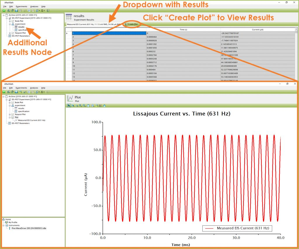 Additional Results Node from EIS-POT Simple AC Test Experiment