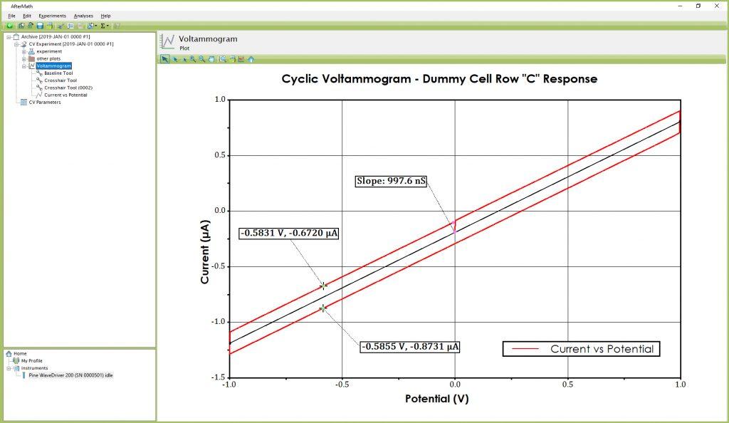 "Analyzed CV Results (using Dummy Cell Row ""C"")"