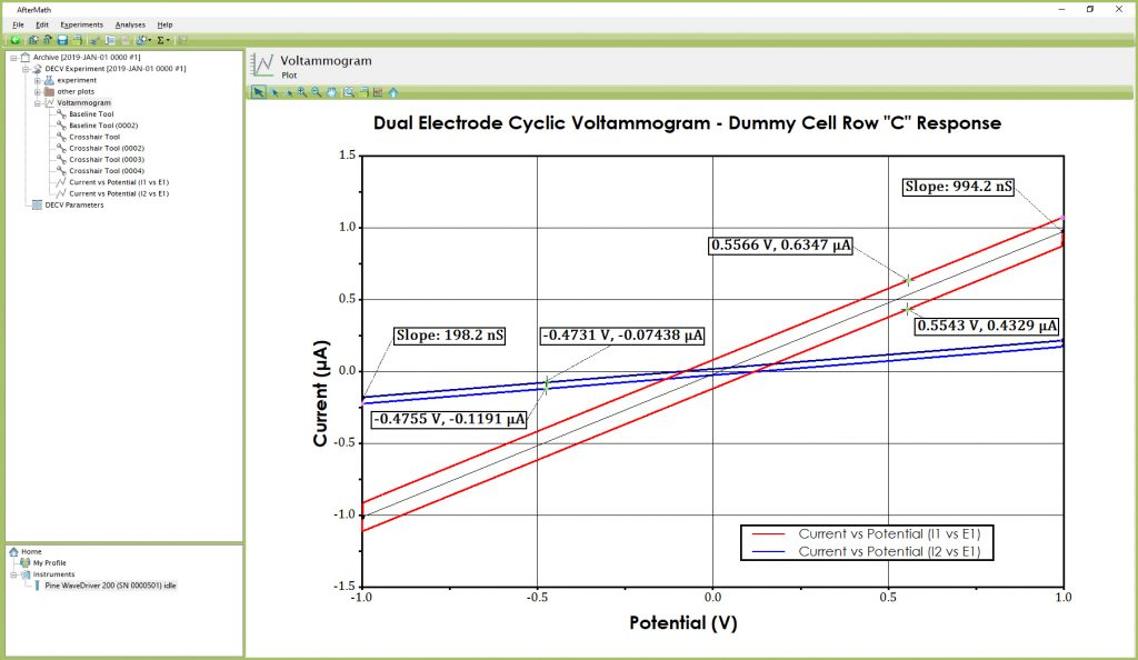 "Analyzed DECV Results (using Dummy Cell Row ""C"")"