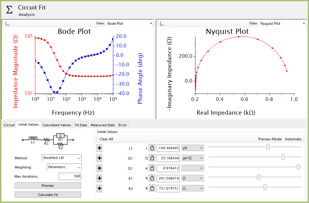 Circuit Fit Analysis Results for EIS Dummy Cell