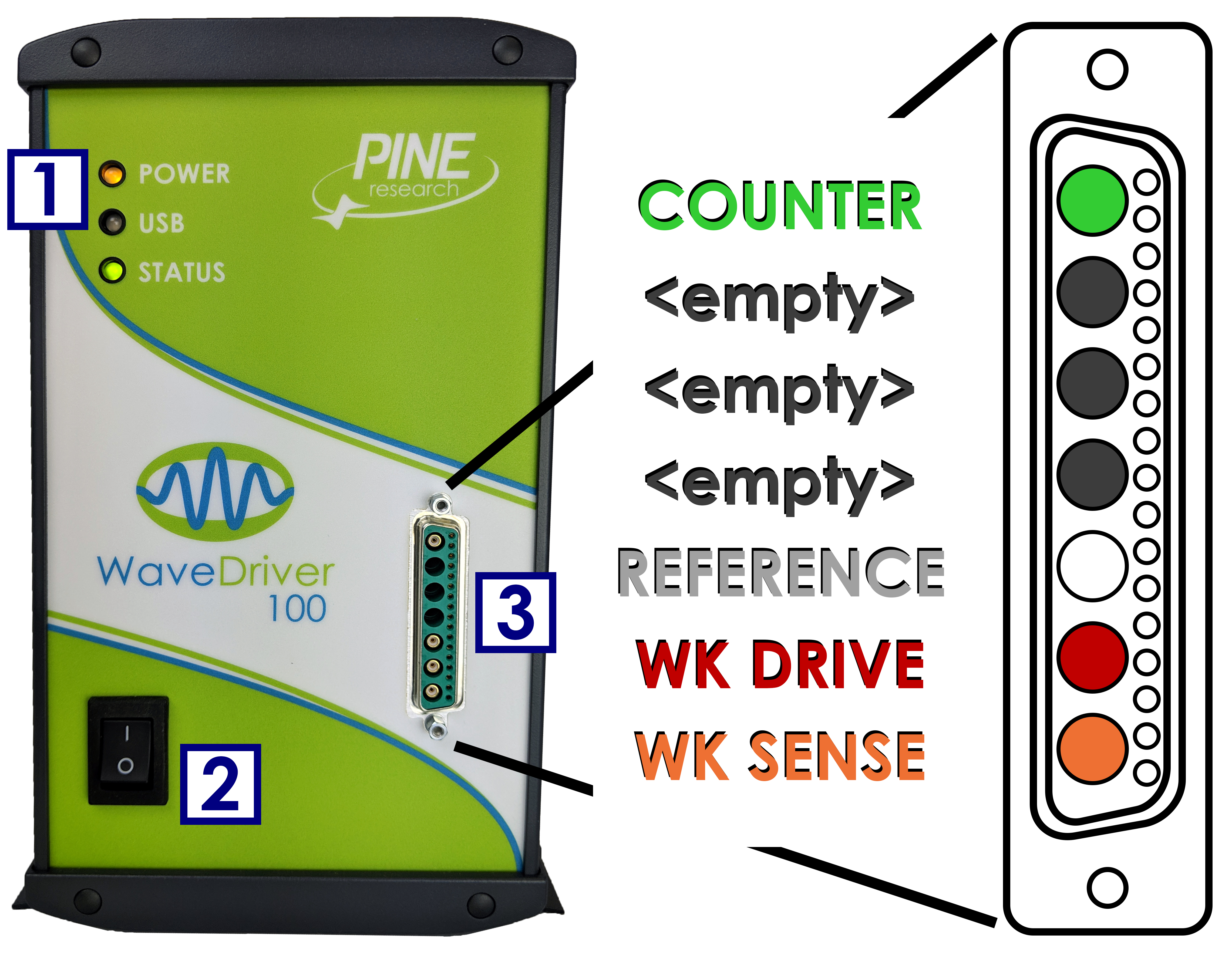 WaveDriver 100 Potentiostat Front Panel