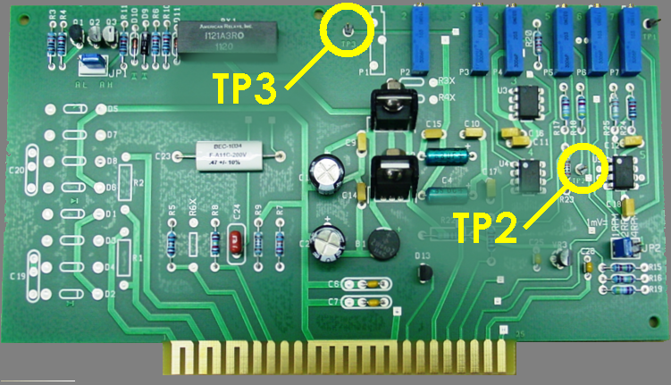 Location of Test Points on the MSR Rotator Control Unit Circuit Board