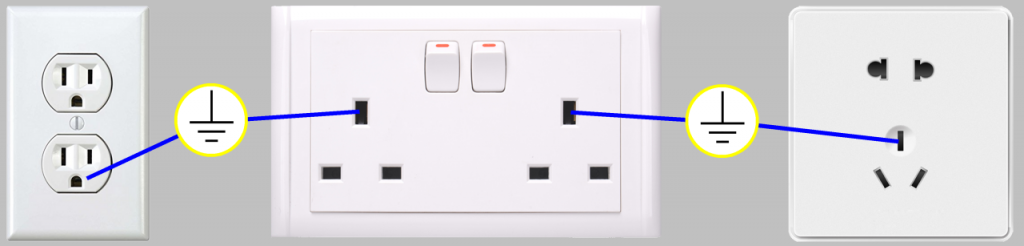 Location of Earth Ground on Common Electrical Receptacles