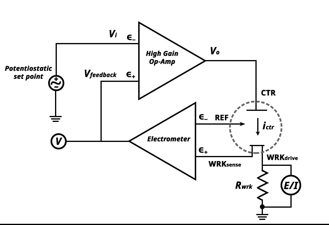 Simplified Potentiostat Circuit Diagram