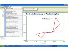AfterMath Software Supports a Variety of Electroanalytical Techniques