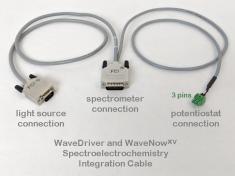 WaveDriver/WaveNowXV Spectroelectrochemical Integration Cable