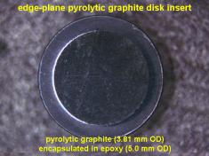 Edge-Plane Pyrolytic Graphite Disk