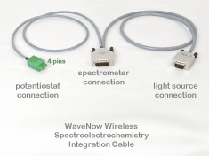 WaveNow Wireless Spectroelectrochemical Integration Cable
