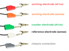 Shielded WaveNow Wireless Cell Cable Color Code